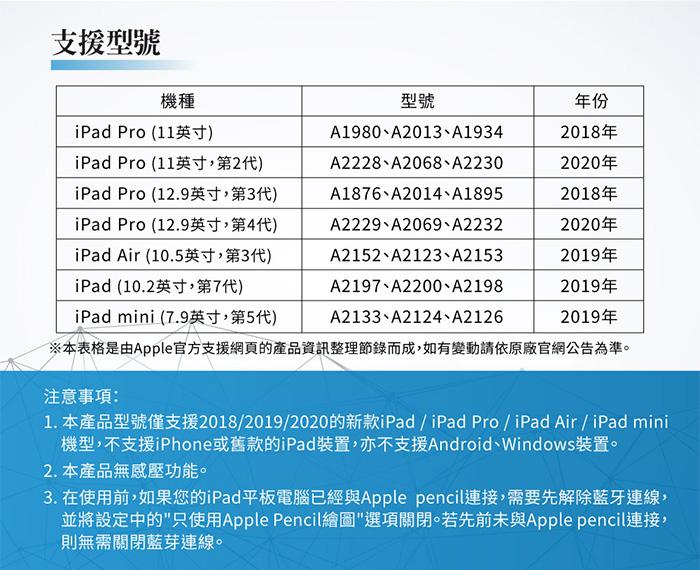 Green Pen主動式觸控筆 支援iPad型號